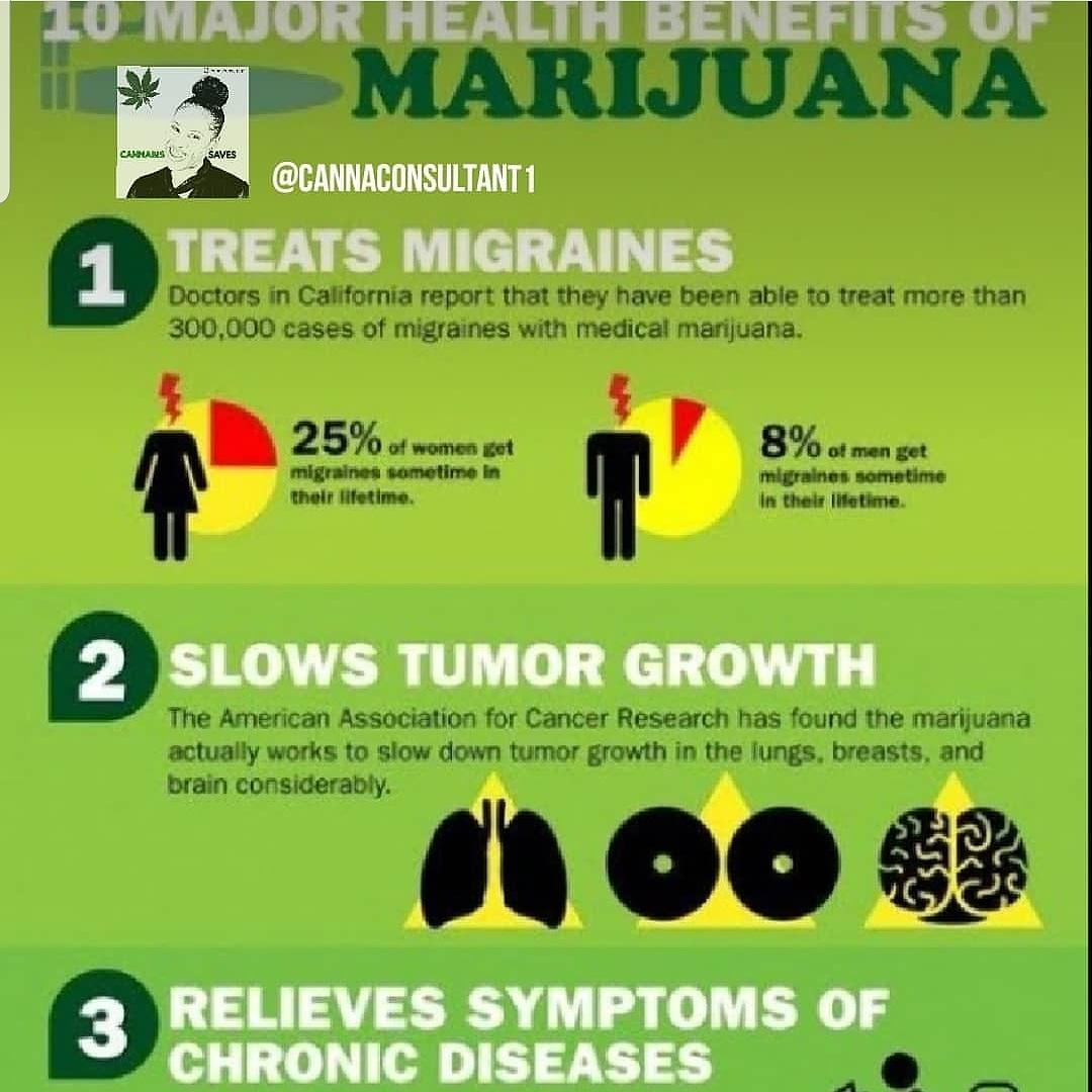 3 Major Health Benefits of Cannabis