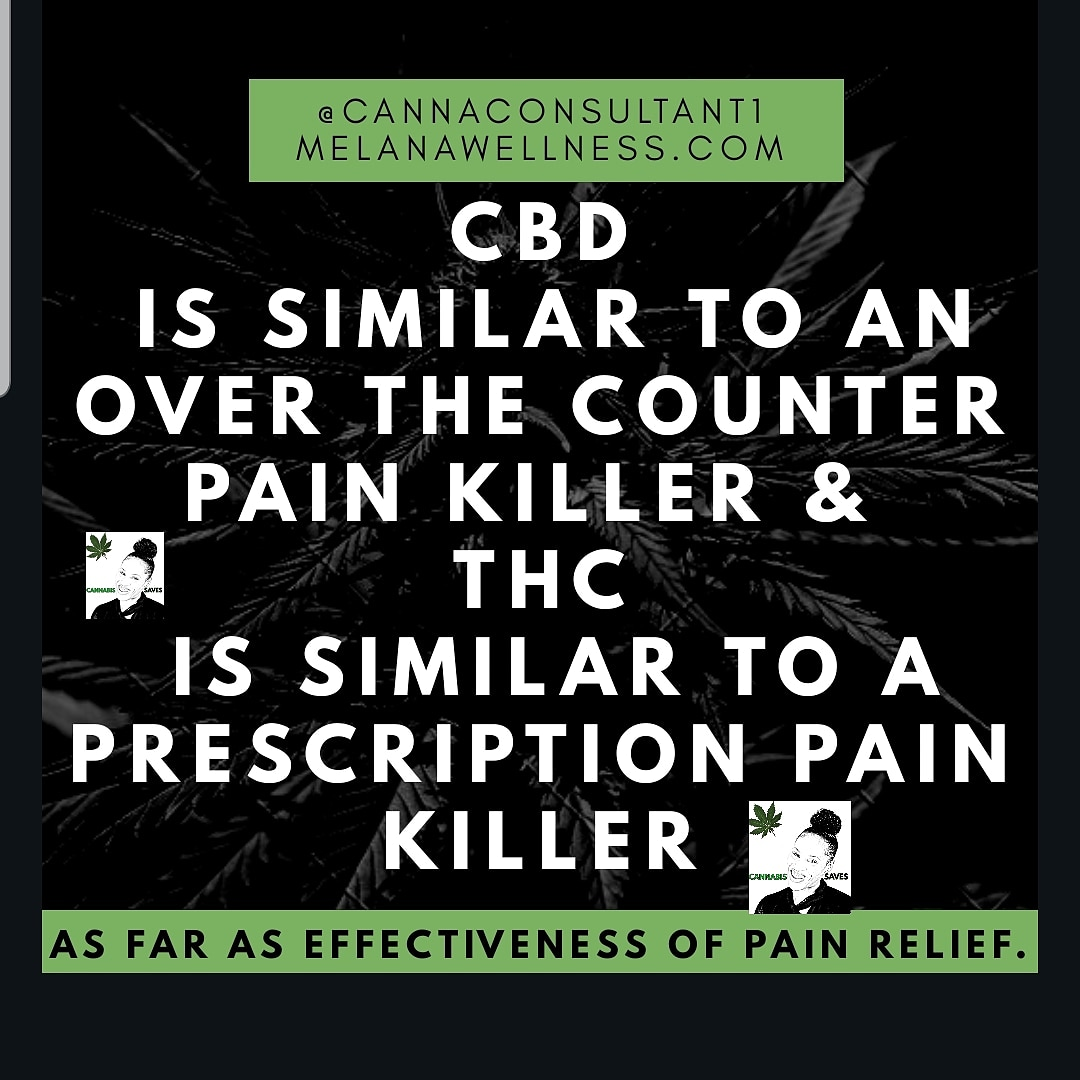 CBD vs. THC for Pain Relief What's the Difference?